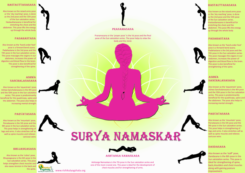 Ashtanga yoga_Suryanamaskar_infographic copy