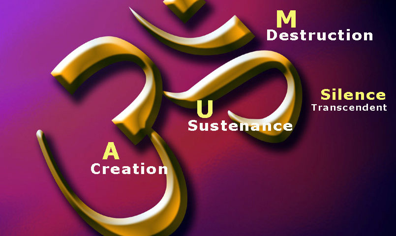 AUM - The Sound of the Universe and its Significance